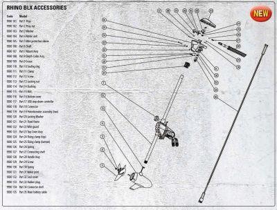 Rhino Morsetto di Fissaggio Superiore per Motore Elettrico BLX 70