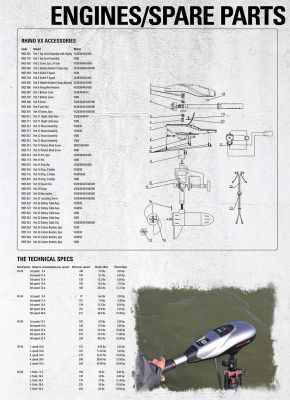 Rhino Accessori Ricambio VX Electric Outboard Motor - Battery Cable Assy