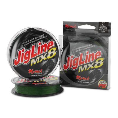 Momoi Jig Line MX8